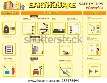 earthquake infographic contain