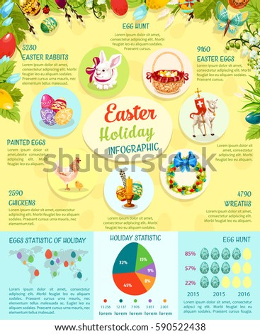 easter infographic template