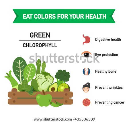 Eat colors for your health-GREEN FOOD,Eat a rainbow of fruits and vegetables,Health benefit eat a rainbow,vector illustration.