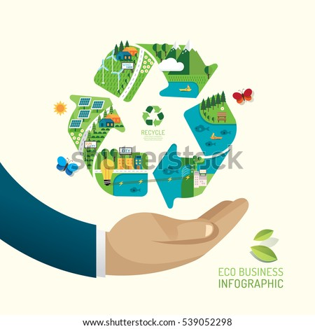 eco business friendly save