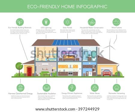 Chatto Eco-Friendly Salon – CLOSED