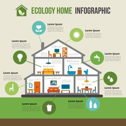 Eco-friendly home infographic. Ecology green house in cut. Detailed modern interior. Rooms with furniture.  Flat style vector illustration.