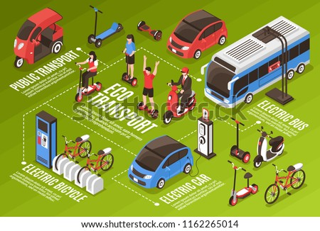 Eco transport infographics with public transport electric bus car bicycles scooter segway gyro isometric icons vector illustration stock photo