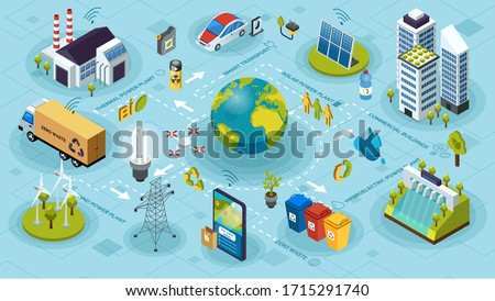 Ecological ecosystem and pollution. Innovative green technologies, green ecology smart systems and recycling for environmental sustainability. Green energy and eco friendly isometric city. Solar power