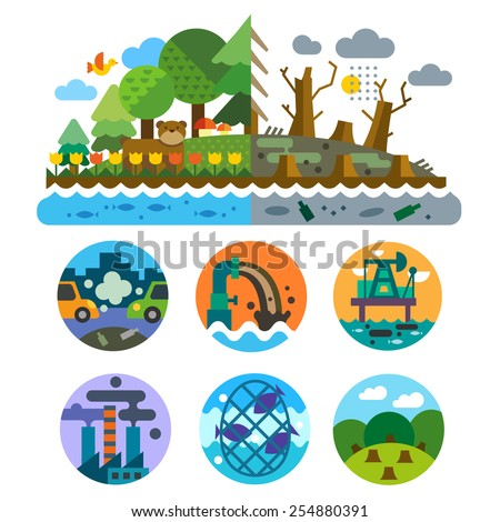 envirnment and its problems Different lifestyles and their impact on the environment this concept reduces the environmental problem to only two sources, production processes.