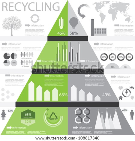 Ecology, recycling info graphics collection, charts, symbols, graphic vector elements