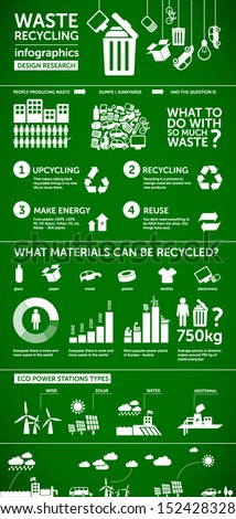 ecology & waste research infographics template - white ecology / energy symbols on green background - set of recycle icons, environmental design elements, charts, graphs...