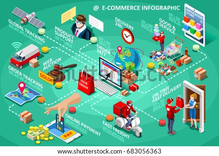 Ecommerce market icons isometric people and online shopping payment or customer support infographic vector isometric flowchart