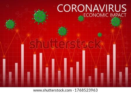 economic impact covid 19 hits