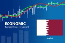 economy qatar financial growth rising