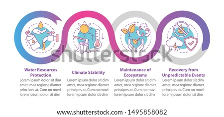 Ecosystem services vector infographic template. Climate stability. Business presentation design elements. Data visualization with four steps. Process timeline chart. Workflow layout with linear icons ストックフォト ©