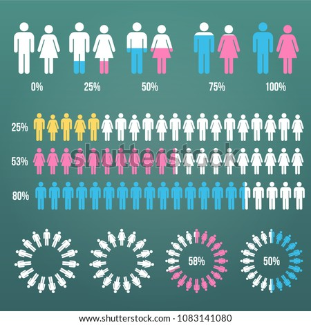 Editable People infographics for reports and presentation, percents, graphs, pie charts. Male and Female Infographic template. Vector illustration.