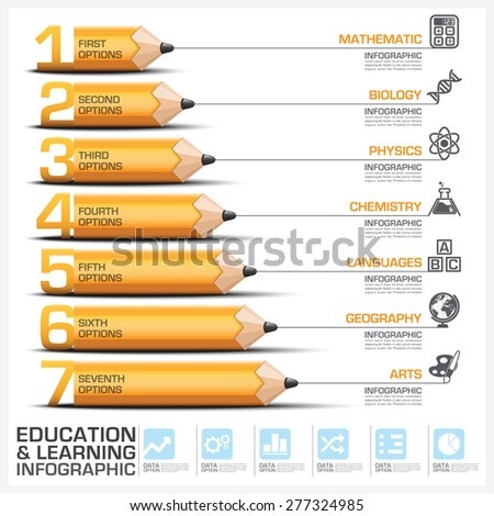education and learning step