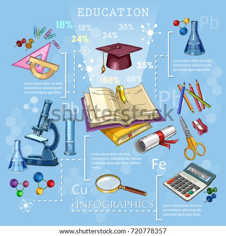 Education and science. Open book of knowledge. Symbol of science and education. Back to school concept. Modern education elements, school tools