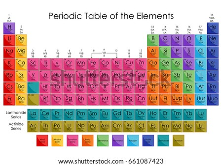 Education Chart of Chemisty for Periodic Table of Elements Diagram. Vector illustration