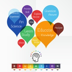 Education concept related words in tag cloud