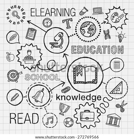 Education hand draw integrated icons set. Vector sketch infographic illustration with line connected doodle hatch pictograms on paper: elearn, network, school, college, information, knowledge concepts