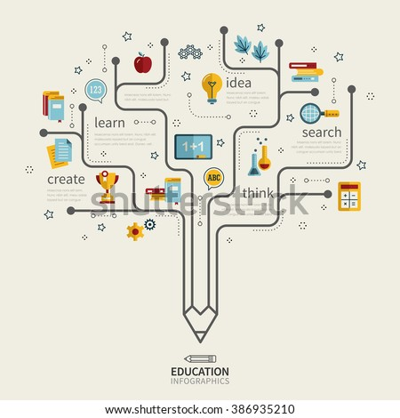 education infographic design with pencil tree and icons