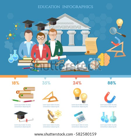Education infographic elements, group student in a school class. Open book of knowledge, back to school effective modern education design template