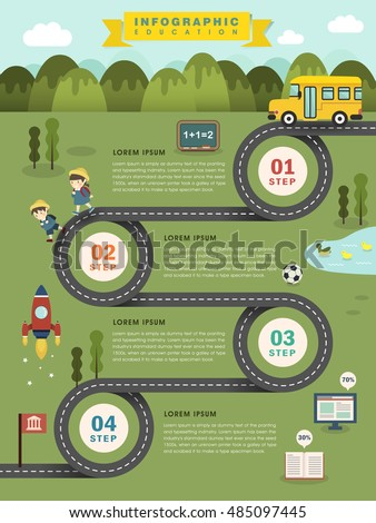 education infographic flat