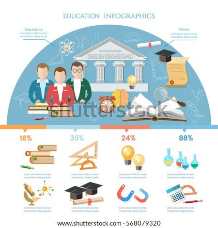 Education infographic, group student in a school class. Open book of knowledge, back to school. Effective modern education design template. Education infographic elements