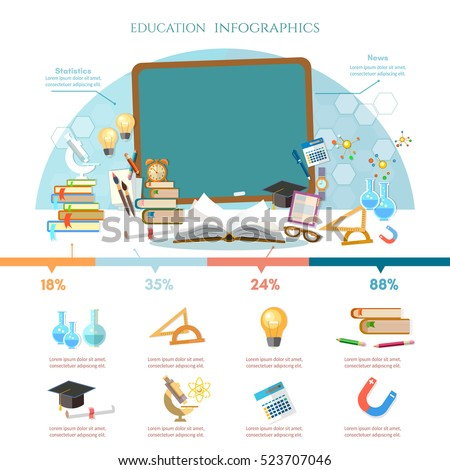 education infographic  open