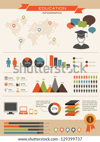 Education infographic vintage design