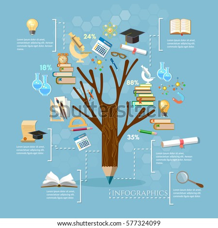Education, tree of knowledge, open book of knowledge infographics, effective modern education template design