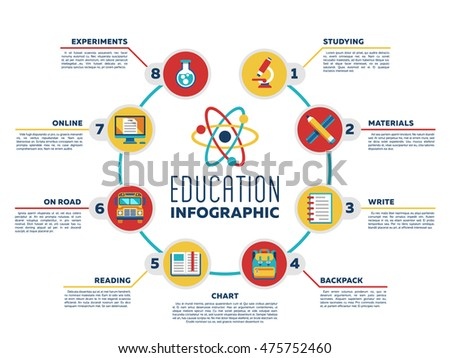 education vector infographic
