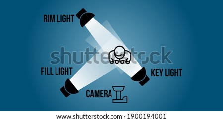 Educational concept. Videography or photography three point lighting setup, vector illustration. Elements in illuminating subject with lighting, distance, setting and position. Photo stock ©