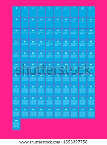 Educational poster of graphical representations of number 0 to 100