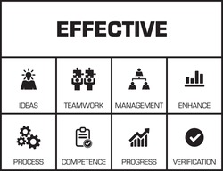 Effective. Chart with keywords and icons