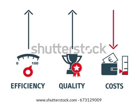 Efficiency business chart