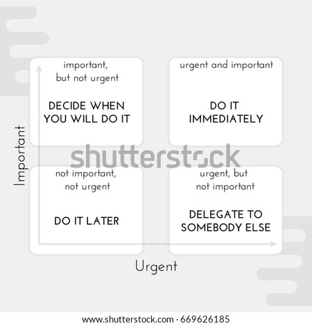 eisenhower matrix or urgent