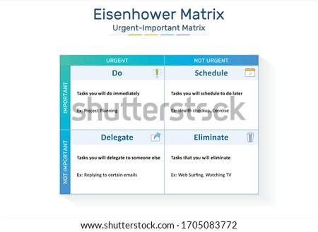 Eisenhower Matrix, urgent important matrix, Chart, Task Management, Process infographics