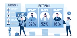 Election results. Exit poll. Democracy and voting results. Male politician and woman election observer . Ballot paper with photos of candidates and text. Referendum concept. Flat Vector illustration