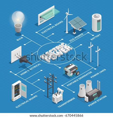 Electricity production transforming and distribution network isometric flowchart infographic scheme with overhead transmission line background vector illustration