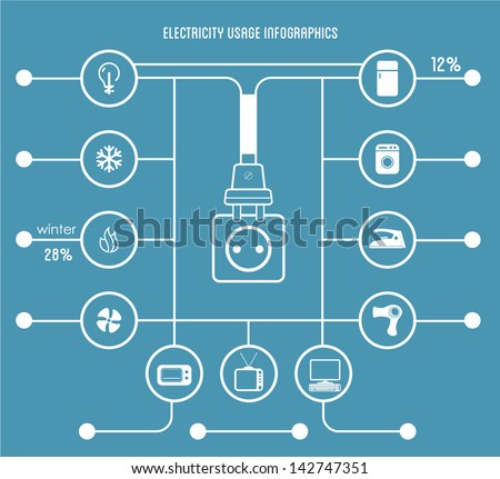 Electricity Usage Infographic Template