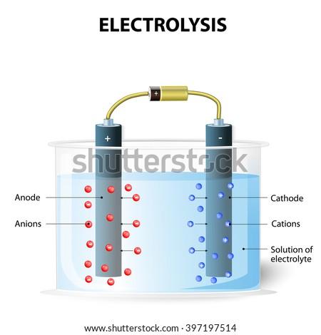 Electrolysis process. Foto stock ©