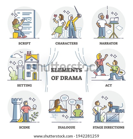 Elements of drama for theater art performance and acting show outline set. Labeled entertainment script, narrator, setting, act, scene, dialogue and stage objects vector illustration. Acting items. Photo stock ©