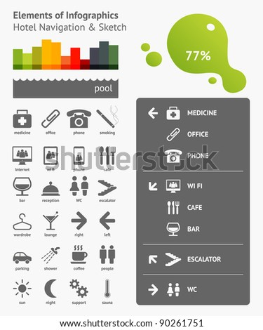 Elements of Infographics with navigation in the hotel