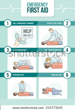 Emergency first aid cpr procedure with stick figures giving rescue breath and cardiomanipulatory resuscitation Stock photo ©