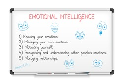 Emotional intelligence concept on a whiteboard.