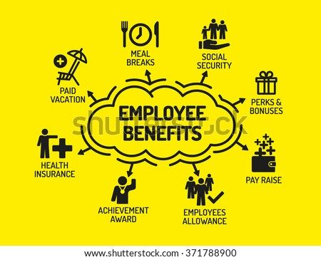 legal requirements for employee benefits Legal requirements for employee benefits as we discussed earlier in this chapter, some benefits are required by law this requirement adds to the cost of compensating.