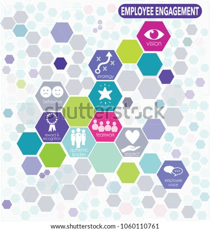 Employee Engagement business concept with icons and text in hexagonal shapes illustration