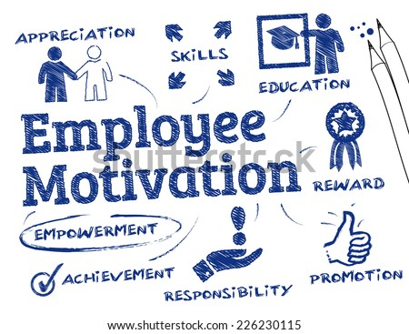 Employee motivation - chart with keywords and icons