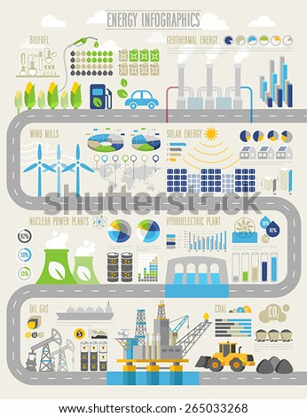 energy and ecology infographic