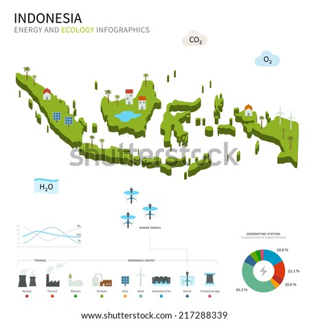 free vector map of indonesia 123freevectors