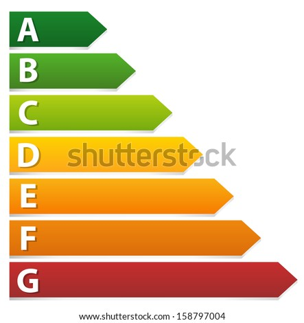 Energy rating labels (3d and stylized)