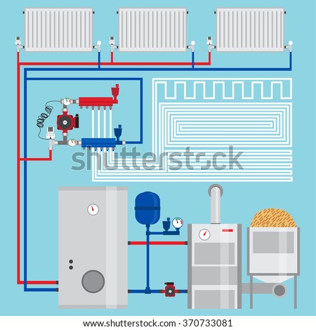 Energy Saving Heating System Pellet Boiler Heating